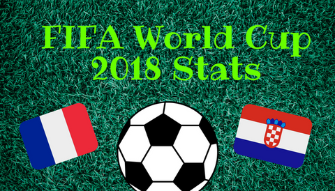FIFA World Cup 2018 Stats