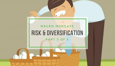 Macro Mondays: Risk & Diversification (Part 3 of 5)
