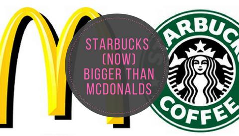 Starbucks (SBUX) > McDonalds (MCD)