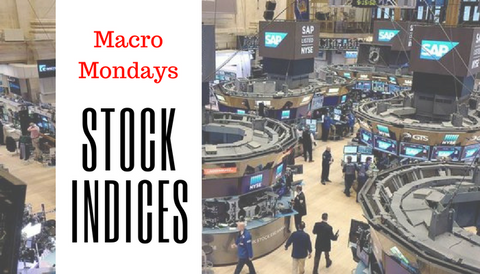 Macro Mondays: (Other) Stock Indices