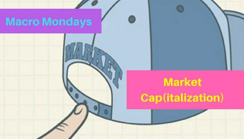 Macro Mondays: Market Cap(italization)