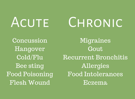 Can I treat this at home? Acute vs Chronic