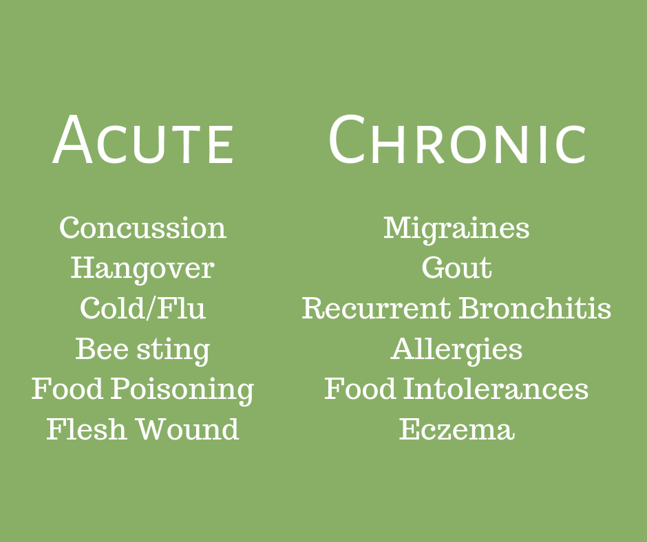 Image with comparison of Acute vs Chronic such as a concussion being acute and migraines as chronic