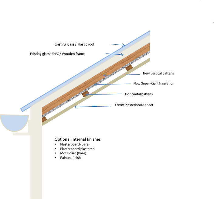 Conservatory construction diagram side