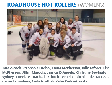 roadhouse hot rollers ( womens ).PNG