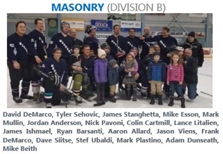 masonary ( b division ).PNG