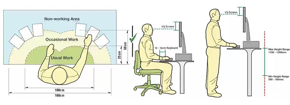 Ergonomic setup for sitting and standing work spaces