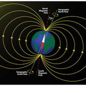Manyetik Kutup Değişimdeki Radikal Hızlanma.