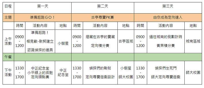 2019暑假跑跑小偵探課表.jpg
