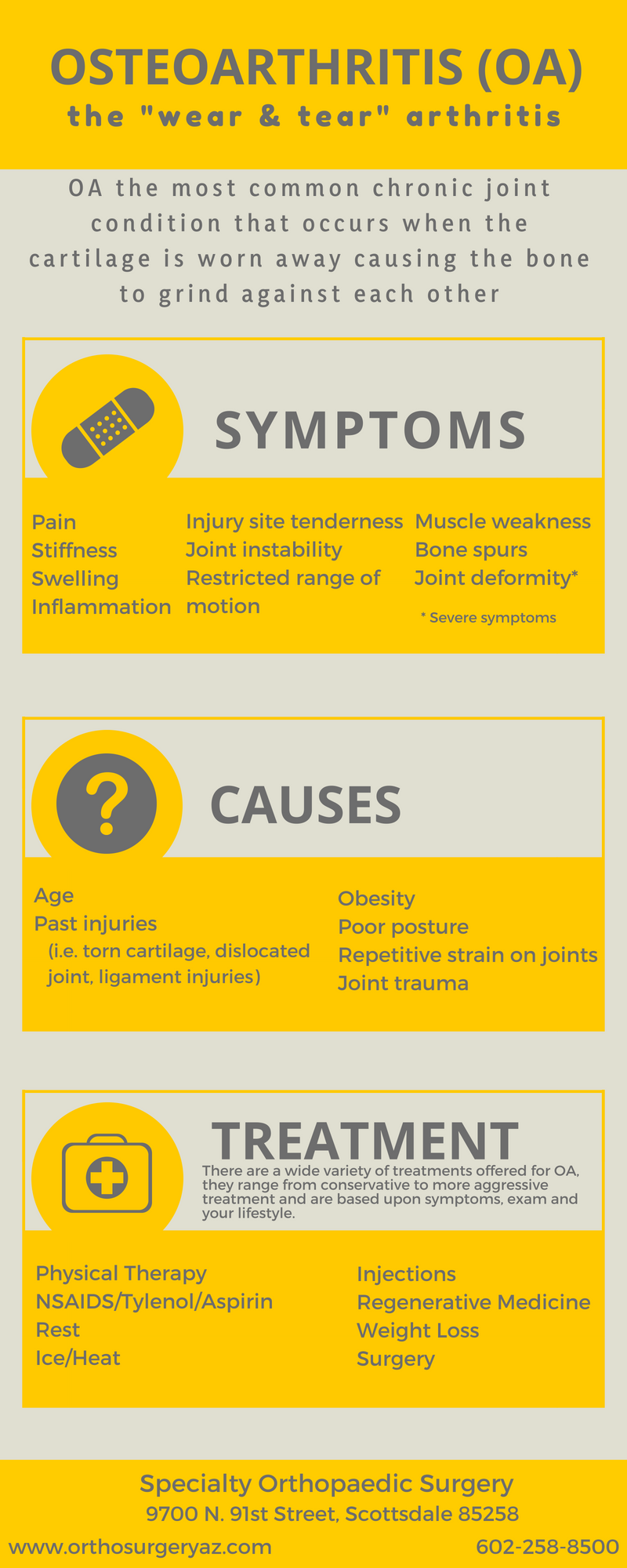 Symptoms, causes, and treatment of Osteoarthritis