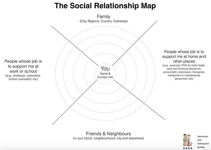 Social Relationship Map.png