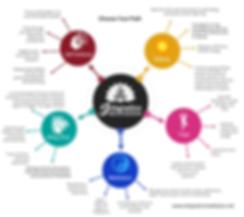 integrationmeditationinfographic.png