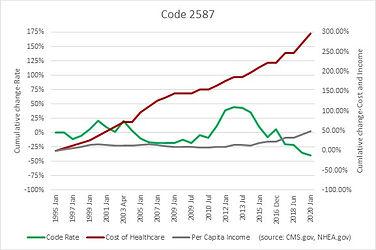 Code 2587.jpg