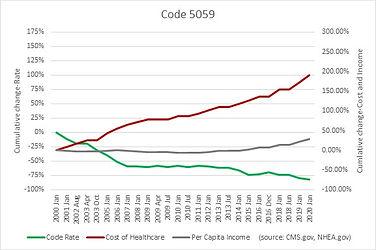 Code 5059.jpg
