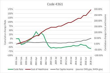 Code 4361.jpg