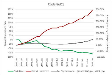 Code 8601.jpg