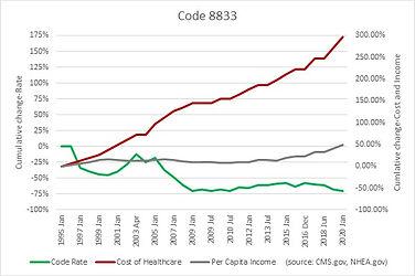Code 8833.jpg