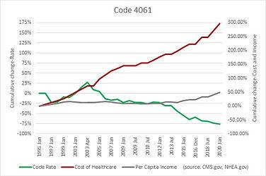 Code 4061.jpg