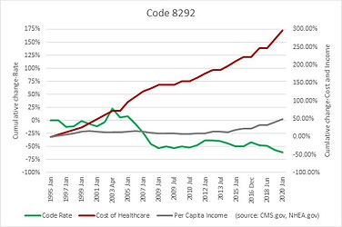 Code 8292.jpg