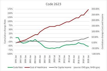 Code 2623.jpg
