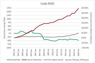 Code 9505.jpg