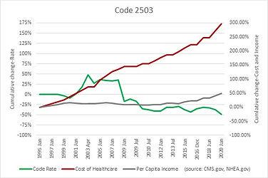 Code 2503.jpg