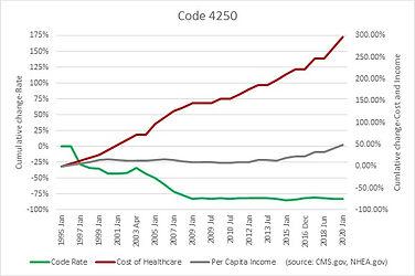 Code 4250.jpg