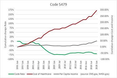 Code 5479.jpg