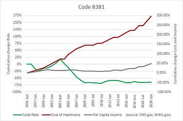 Code 8381.jpg