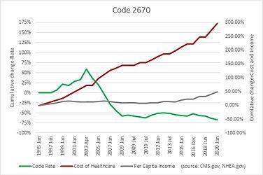 Code 2670.jpg