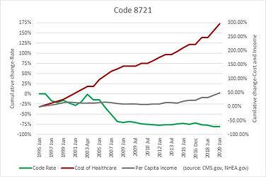 Code 8721.jpg