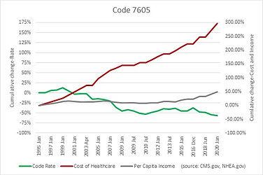 Code 7605.jpg