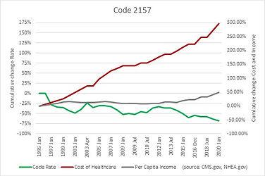 Code 2157.jpg