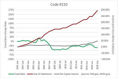 Code 9220.jpg