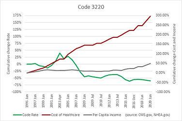 Code 3220.jpg