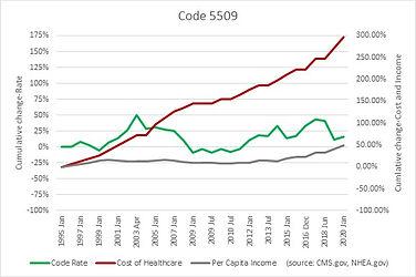 Code 5509.jpg