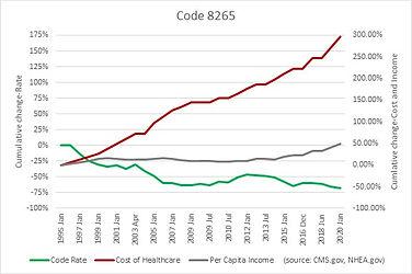 Code 8265.jpg