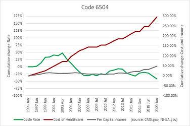 Code 6504.jpg