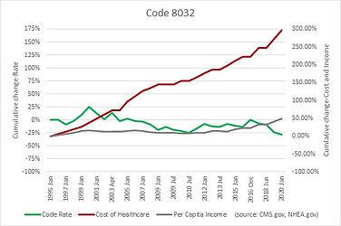 Code 8032.jpg