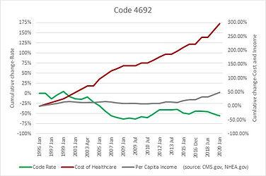 Code 4692.jpg