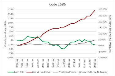 Code 2586.jpg