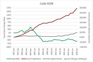 Code 4038.jpg