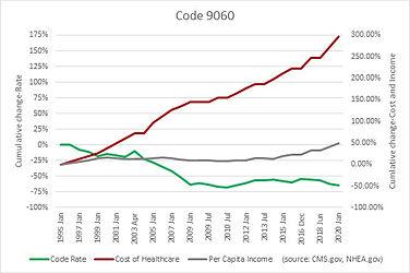 Code 9060.jpg