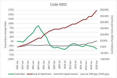 Code 4902.jpg