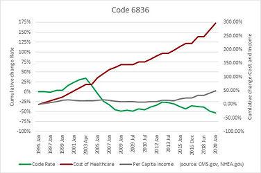 Code 6836.jpg