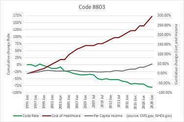 Code 8803.jpg