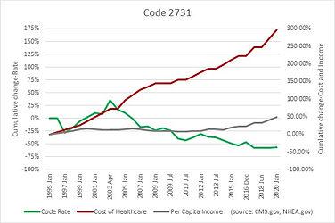Code 2731.jpg
