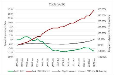 Code 5610.jpg