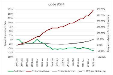Code 8044.jpg
