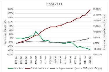 Code 2111.jpg
